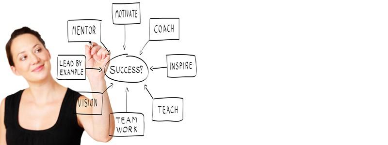 Business Coaching from Fresh Horizons